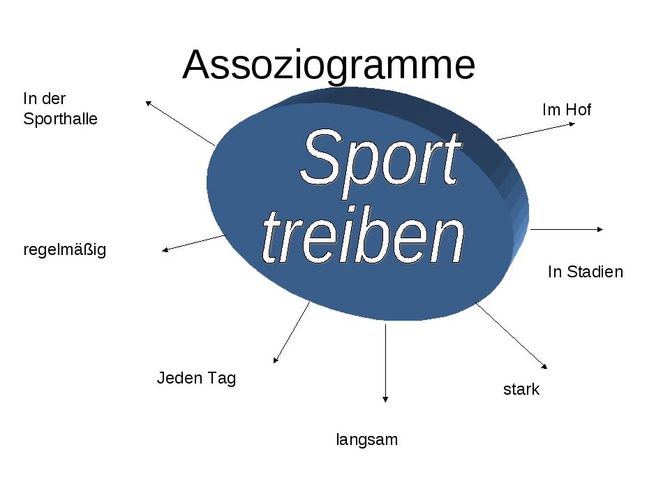 Assoziogramme In der Sporthalle regelmäßig Im Hof Jeden Tag stark In Stadien...