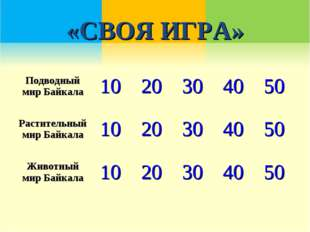 «СВОЯ ИГРА» Подводный мир Байкала1020304050 Растительный мир Байкала10