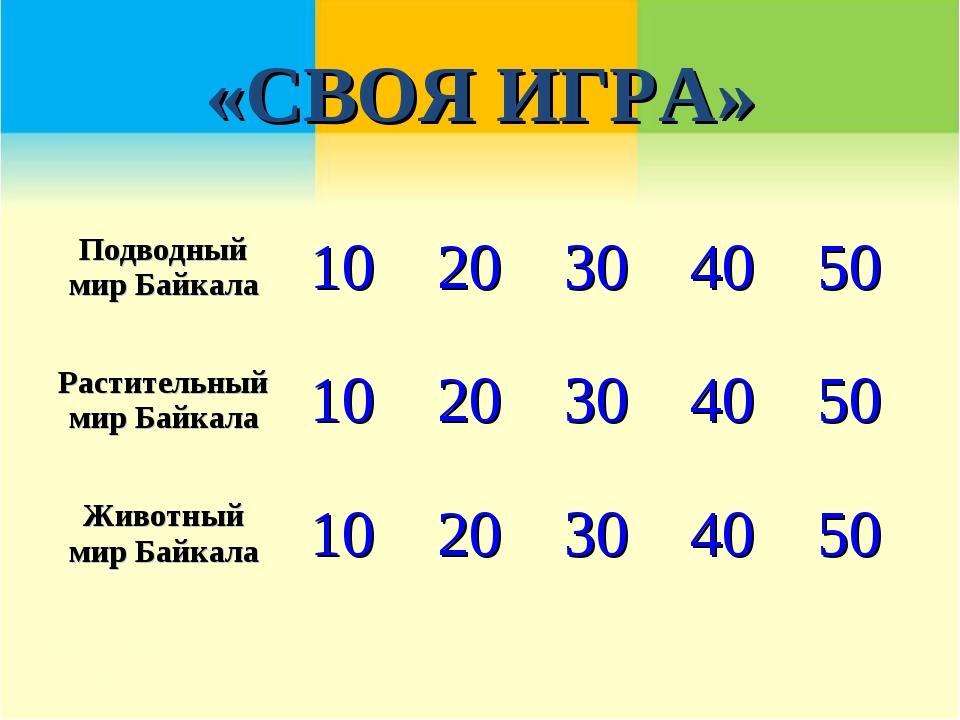 «СВОЯ ИГРА» Подводный мир Байкала1020304050 Растительный мир Байкала10...