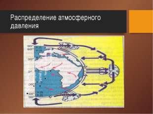 Распределение атмосферного давления