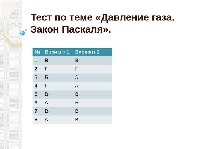 Тест по теме «Давление газа. Закон Паскаля». № Вариант 1 Вариант 2 1 В В 2 Г...