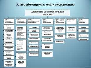 Энциклопедии Числовые данные Нормативно-правовые документы Задачники Энциклоп