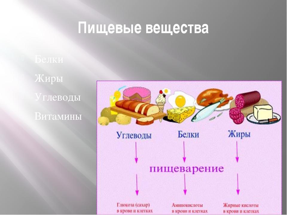 Пищевые вещества Белки Жиры Углеводы Витамины