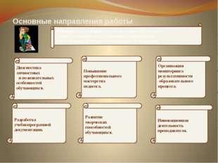 Основные направления работы Формирование информационной культуры обучающихся