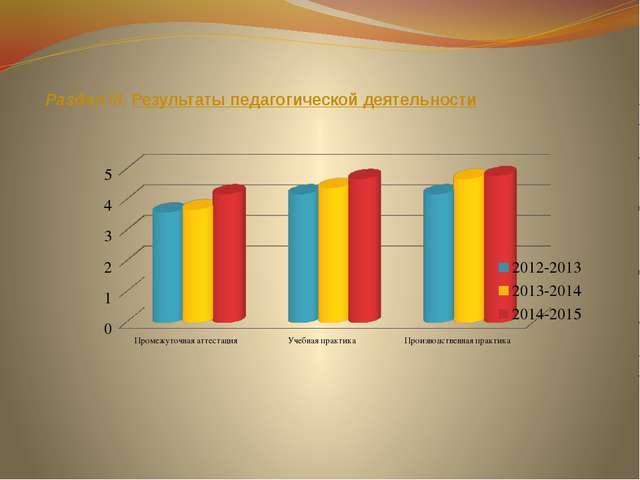 Раздел III. Результаты педагогической деятельности