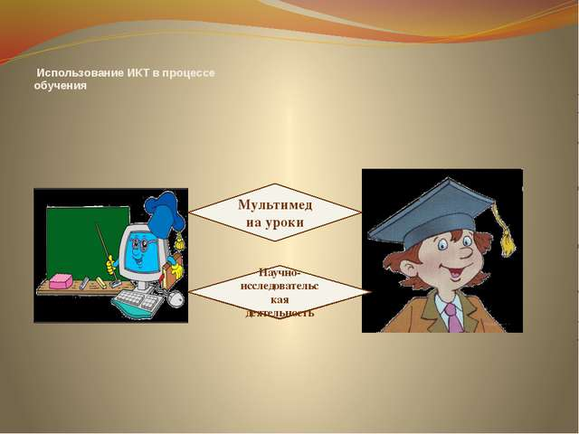 Использование ИКТ в процессе обучения Мультимедиа уроки Научно- исследовател...
