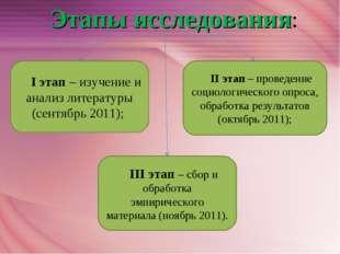 Этапы исследования: I этап – изучение и анализ литературы (сентябрь 2011); II