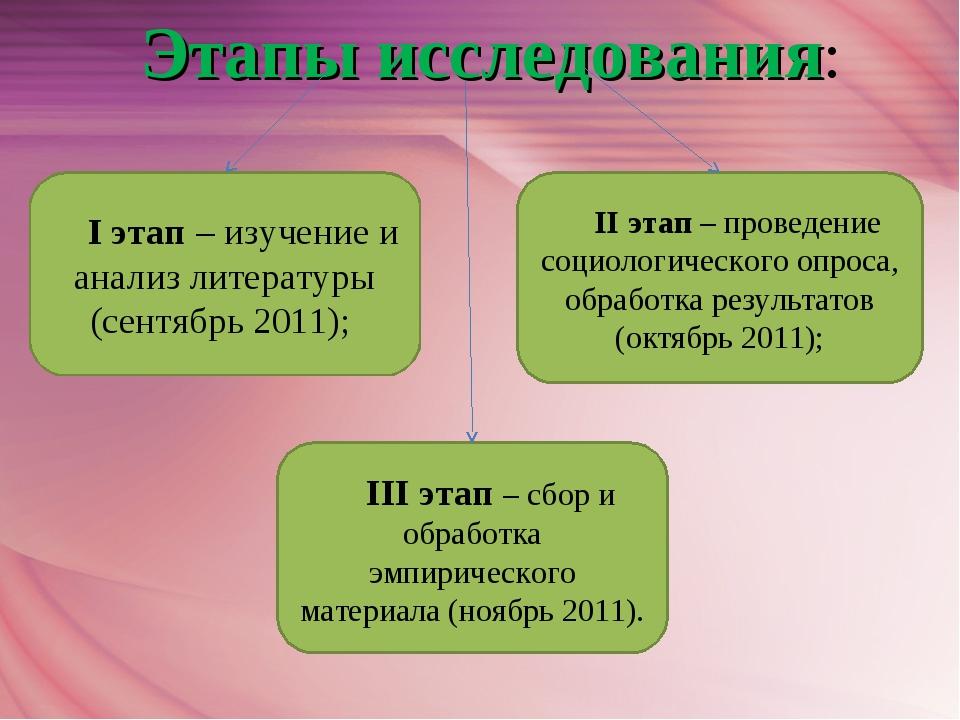 Этапы исследования: I этап – изучение и анализ литературы (сентябрь 2011); II...