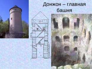 Донжон – главная башня