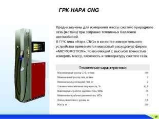 19 ГРК НАРА CNG Предназначены для измерения массы сжатого природного газа (ме