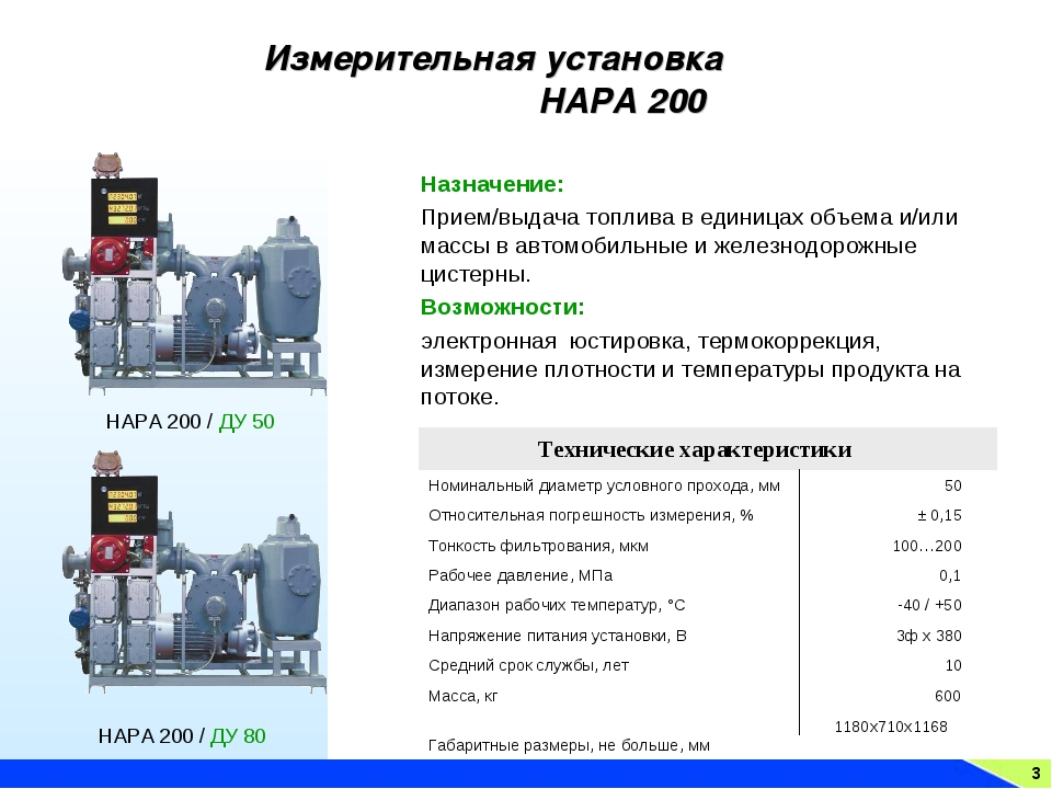 3 Измерительная установка НАРА 200 Назначение: Прием/выдача топлива в единица...