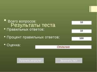 Результаты теста Всего вопросов: Правильных ответов: Процент правильных ответ