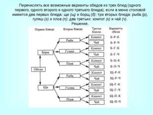 Для вершин В и Ж построены все возможные ребра Ваня (6) Толя (5) Леша (3) Ди