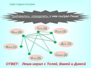ВЫВОДЫ Теория графов является фундаментальной и имеет широкую область примене