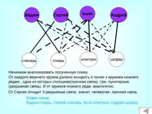 Графы нашли применение во всех отраслях научных знаний физики, биологии, хими
