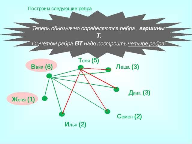 Мое генеалогическое дерево Click to add caption