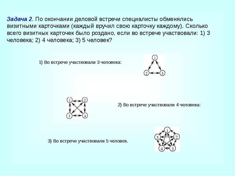 ОТВЕТ: Леша играл с Толей, Ваней и Димой Ваня (6) Толя (5) Леша (3) Дима (3)...