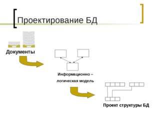Проектирование БД Документы Информационно – логическая модель