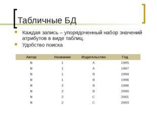 Табличные БД Каждая запись – упорядоченный набор значений атрибутов в виде та