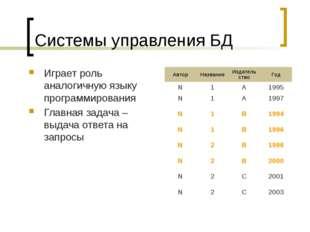Системы управления БД Играет роль аналогичную языку программирования Главная