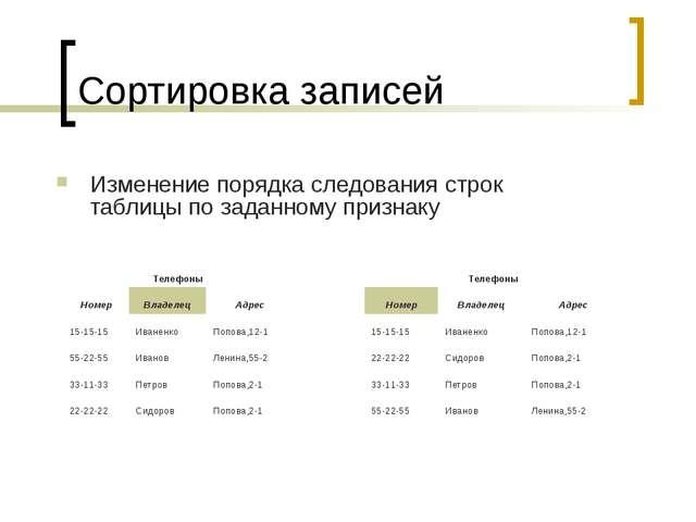 Сортировка записей Изменение порядка следования строк таблицы по заданному пр...
