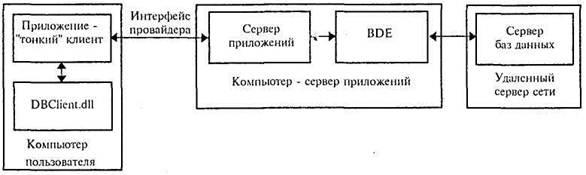 http://ok-t.ru/studopedia/baza9/2529908214740.files/image002.jpg