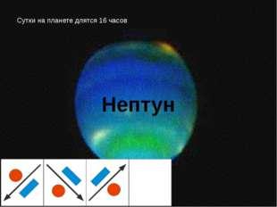 Нептун Сутки на планете длятся 16 часов