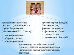 врожденные свойства и инстинкты, относящиеся к группе безусловных рефлексов (