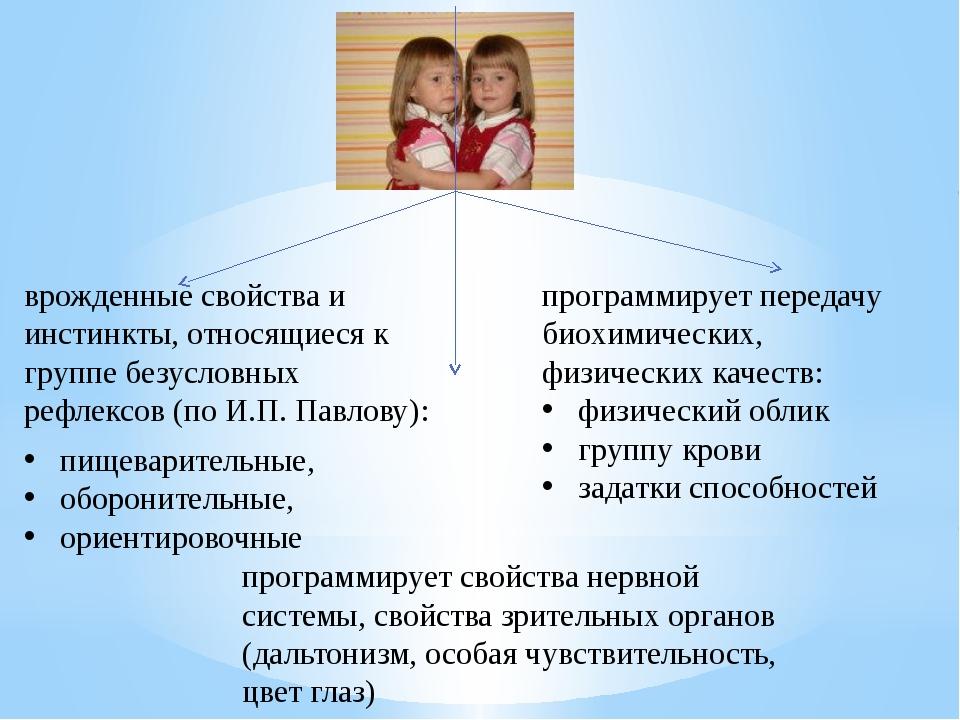 врожденные свойства и инстинкты, относящиеся к группе безусловных рефлексов (...
