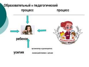 Образовательный = педагогический процесс процесс  ребенок организатор и