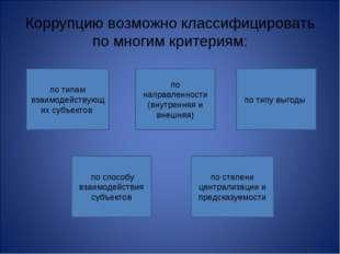 Коррупцию возможно классифицировать по многим критериям: по типам взаимодейст