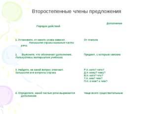 Второстепенные члены предложения Порядок действийДополнение 1. Установите, о