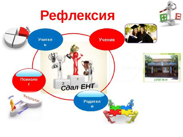Учитель Description of the contents Родители Психолог Школа Сдал ЕНТ Рефлекс...