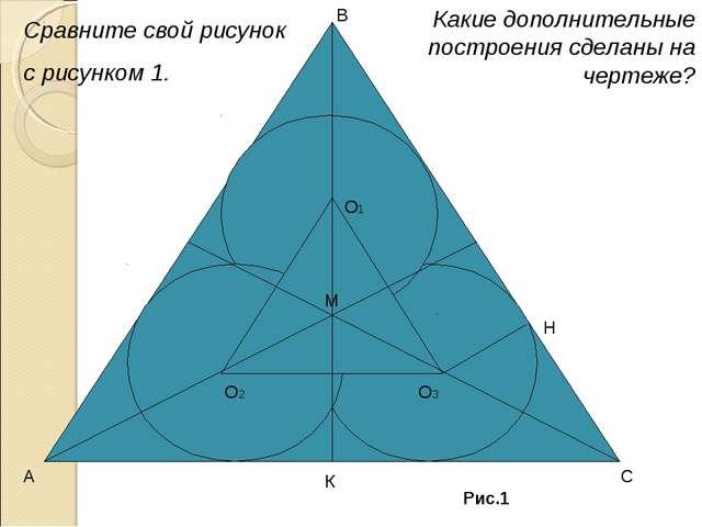 Сравните свой рисунок с рисунком 1. Рис.1 Какие дополнительные построения сде...