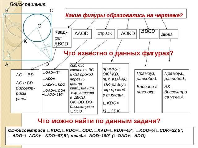 Поиск решения. Какие фигуры образовались на чертеже? ∆AOD отр.OK ∆OKD ΔBCD ΔB...
