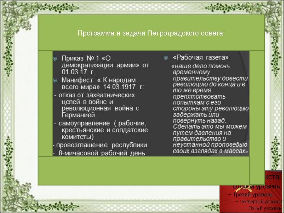 Программа и задачи Петроградского совета: