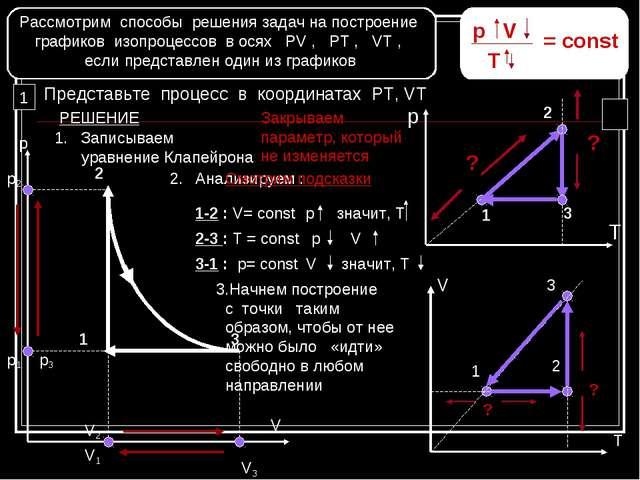 Изопроцессы в газе решения задач задачи по физике на вес с решением
