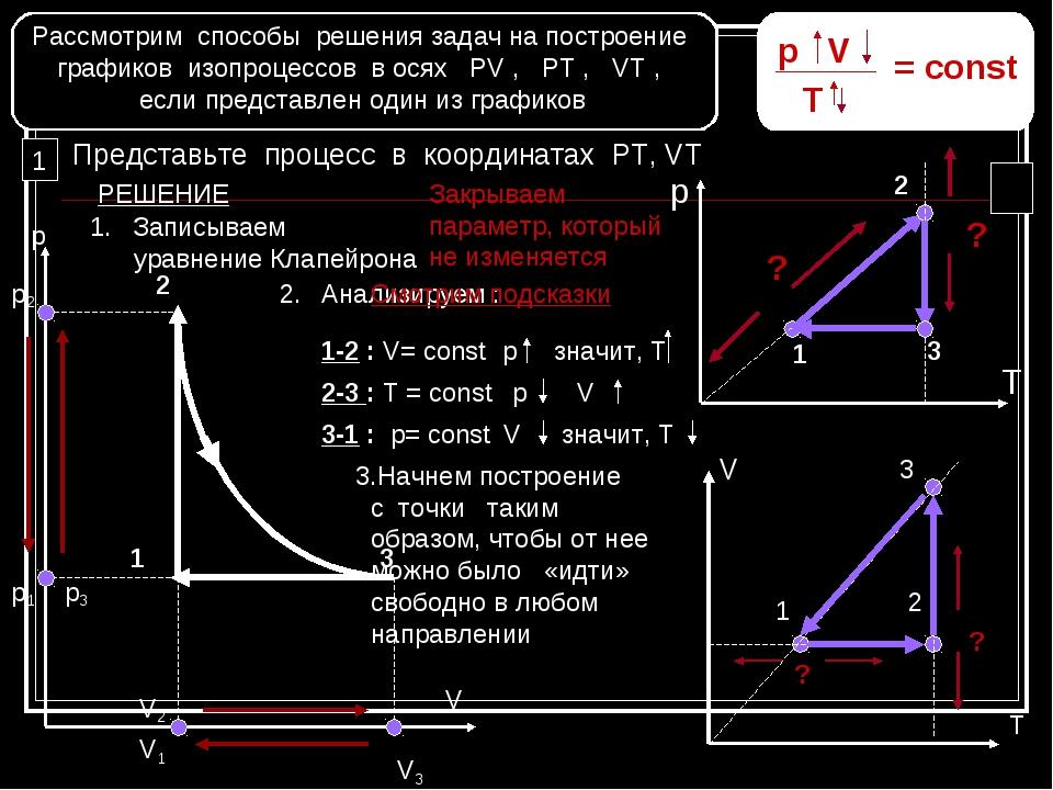 Как рисовать график по трем осям