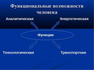 Функции Аналитическая Энергетическая Технологическая Транспортная Функциональ