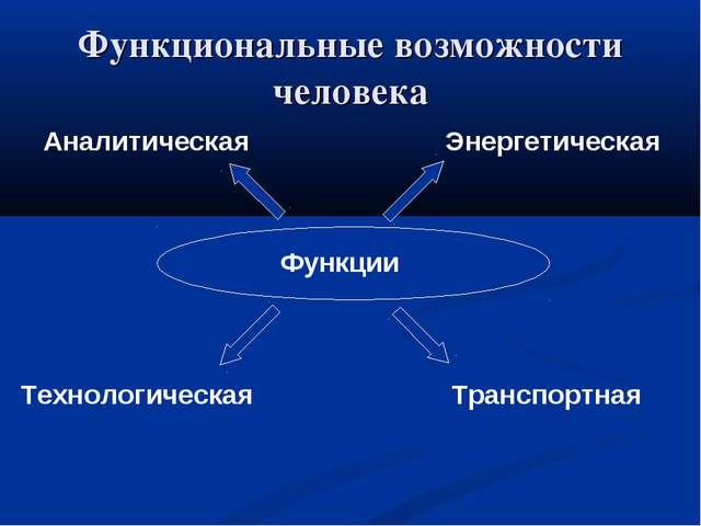 Функции Аналитическая Энергетическая Технологическая Транспортная Функциональ...