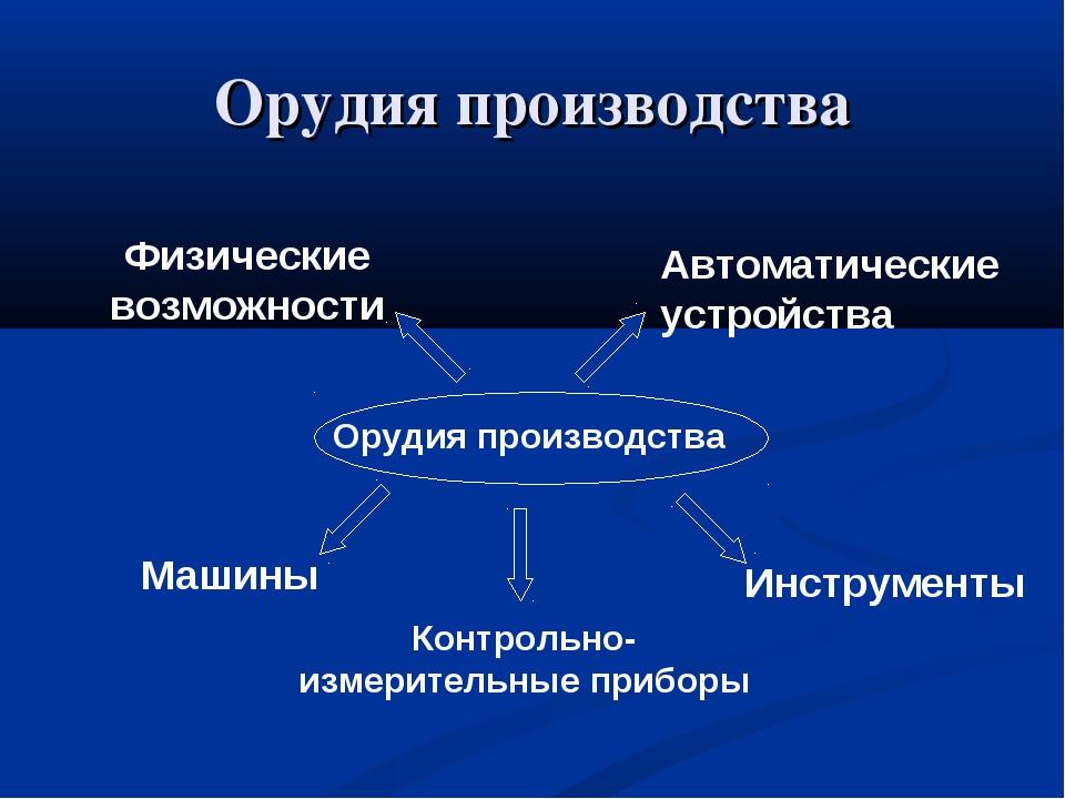 Орудия производства Орудия производства Физические возможности Автоматические...