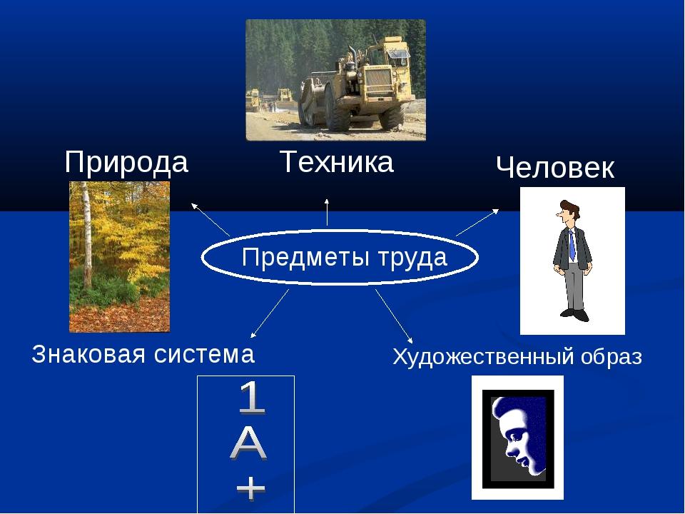 Предметы труда Природа Техника Человек Знаковая система Художественный образ