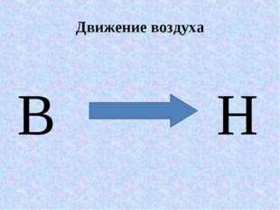 Движение воздуxа В Н
