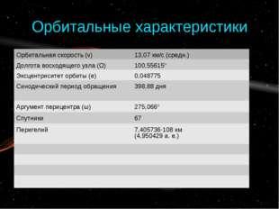 Орбитальные характеристики Орбитальная скорость (v)13,07 км/с (средн.) Долго