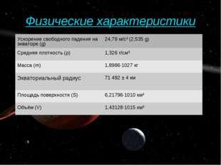 Физические характеристики Ускорение свободного падения на экваторе (g)24,79