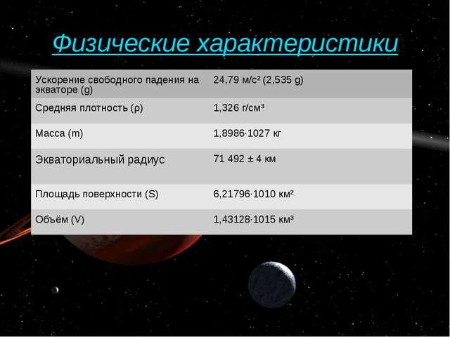 Физические характеристики Ускорение свободного падения на экваторе (g)24,79...