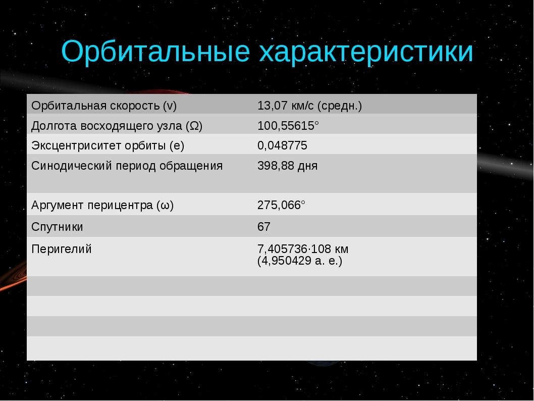 Орбитальные характеристики Орбитальная скорость (v)13,07 км/с (средн.) Долго...