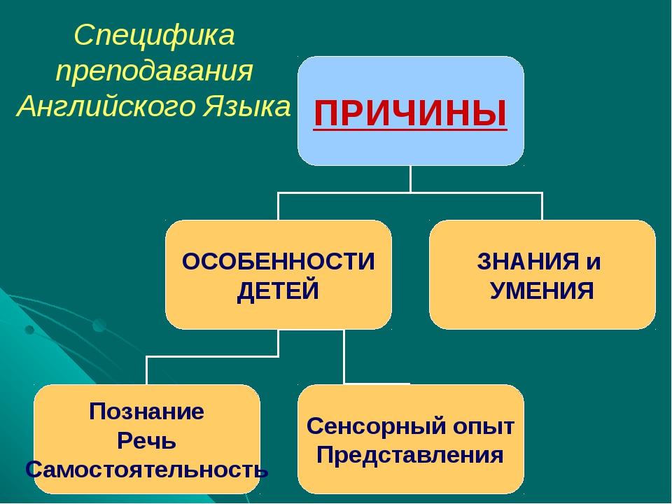 Специфика преподавания Английского Языка