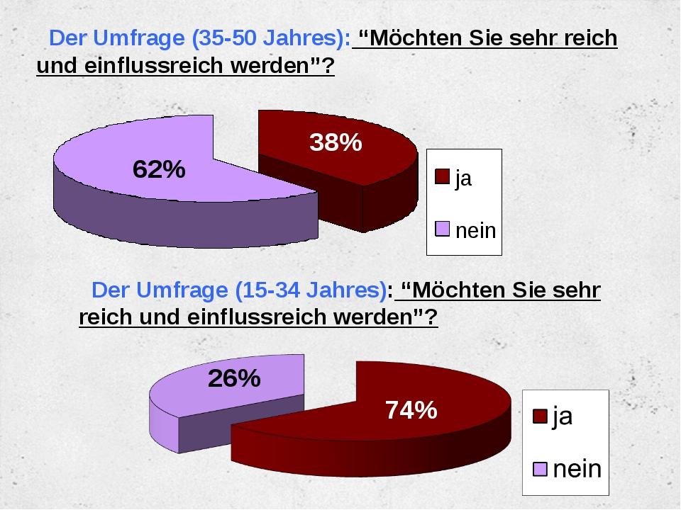 """Der Umfrage (35-50 Jahres): """"Möchten Sie sehr reich und einflussreich werde..."""