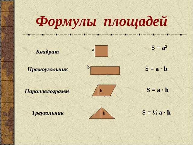 Формулы площадей h h S = a2 S = a · b S = a · h S = ½ a · h Квадрат а Прямо...